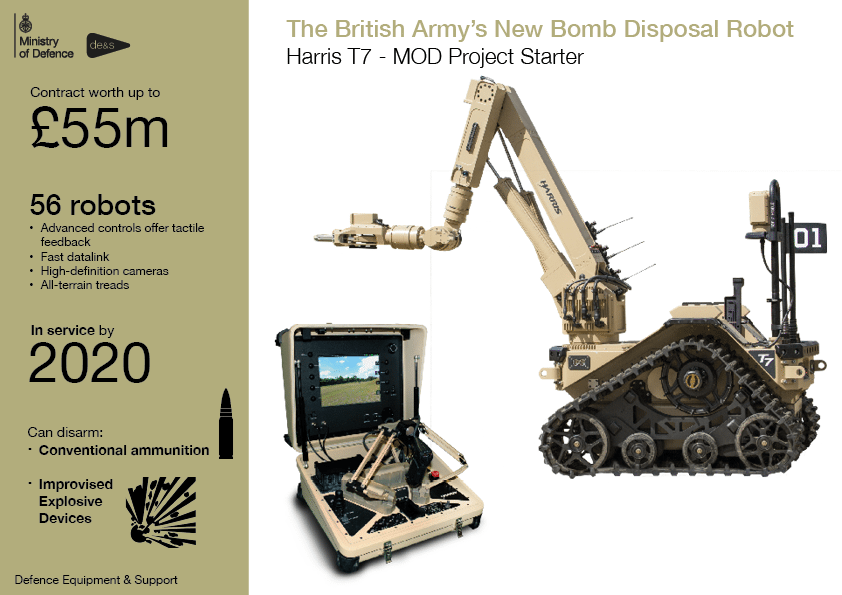bomb disposal robots infographic containing a picture of the robot surrounded by stats from the contract
