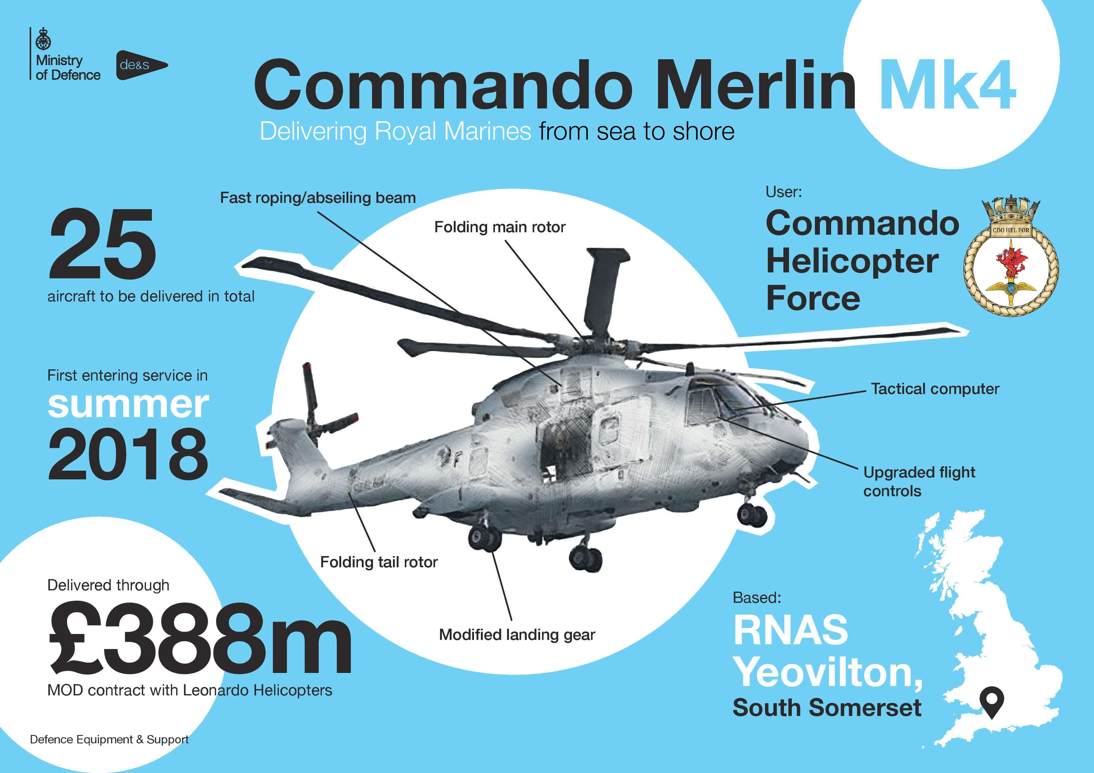 Commando Merlin Mk4 Infographic