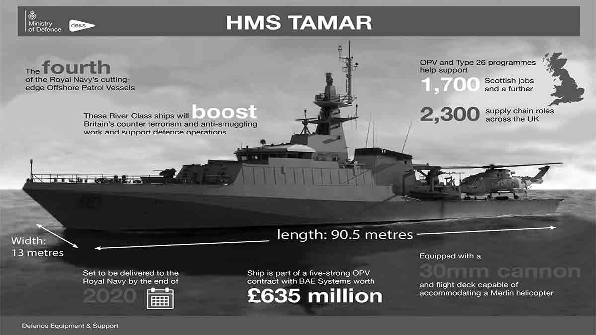 OPV-Infographic-HMS-Tamar-Defence-Equipment-And-Support-DE&S-Royal-Navy