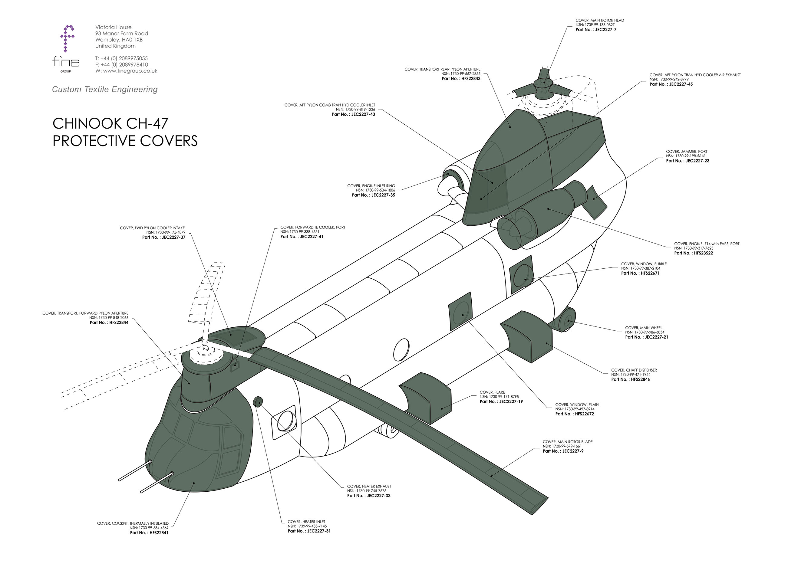 An illustration of a helicopter highlighting the motor and rotor blades