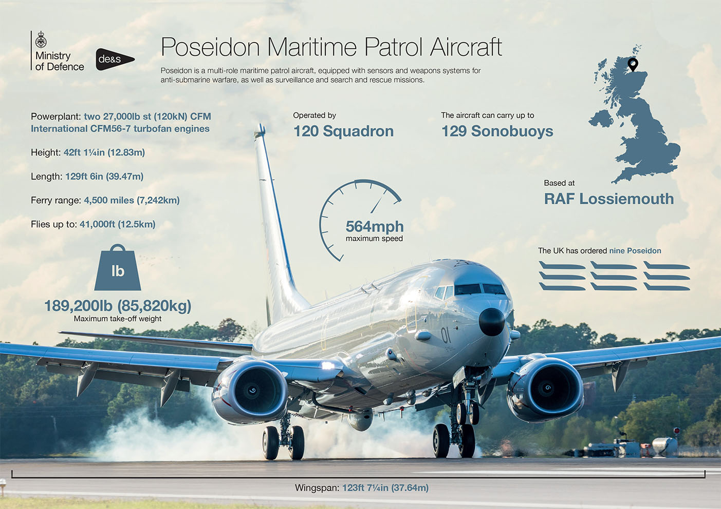 P8-poseidon-Defence-Equipment-and-support-DE&S-infographic