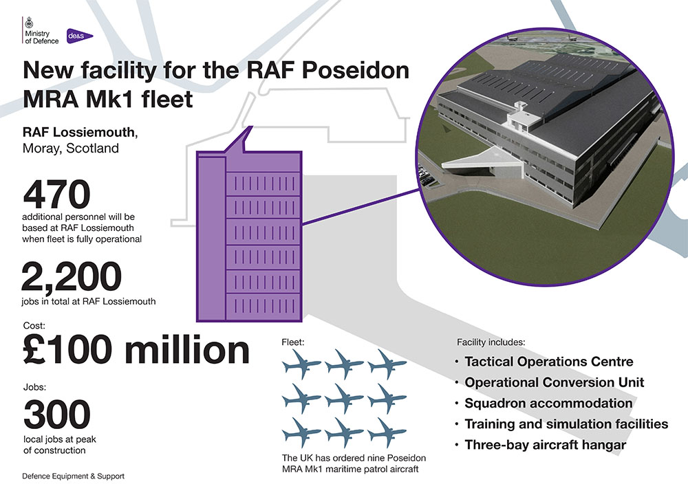 An infographic showing facts about the Royal Air Force's Poseidon aircraft