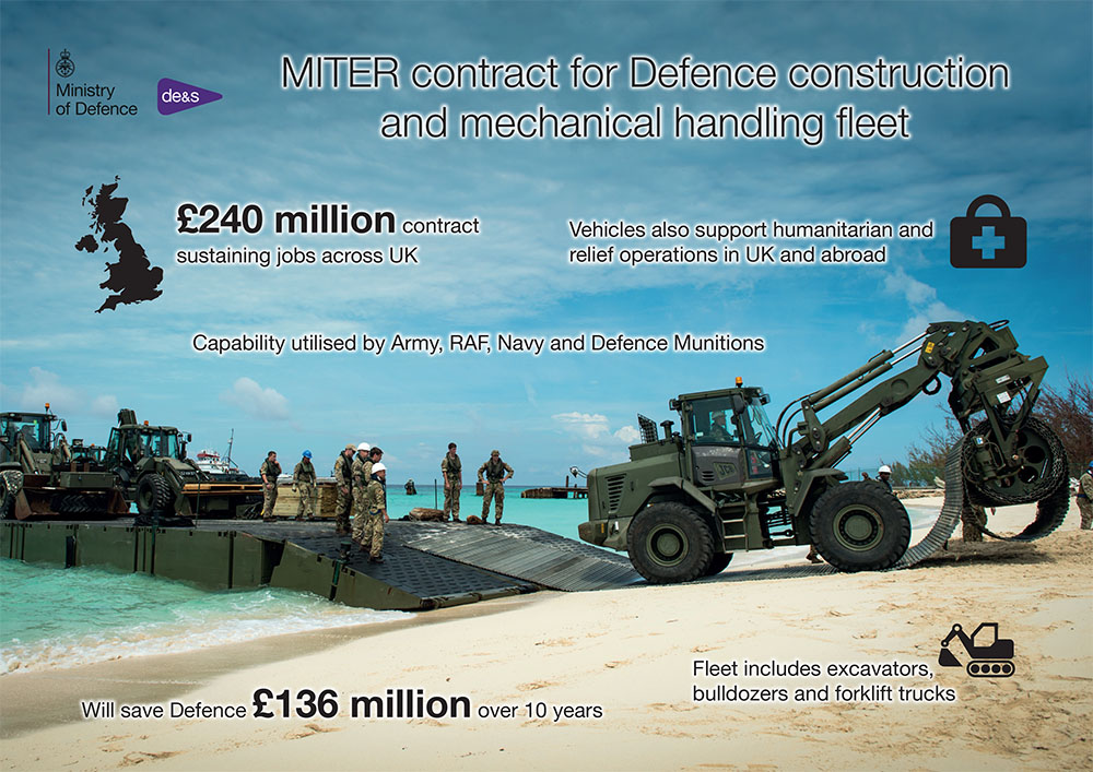 Infographic showing a bulldozer on a beach laying a track with data around it