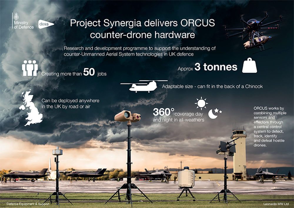 Infographic showing a line of radar units standing on a runway with planes in the background beneath a dark sky