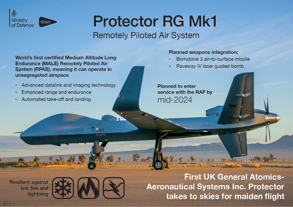 Infographic of the Protector drone with information surrounding it and a backdrop of desert
