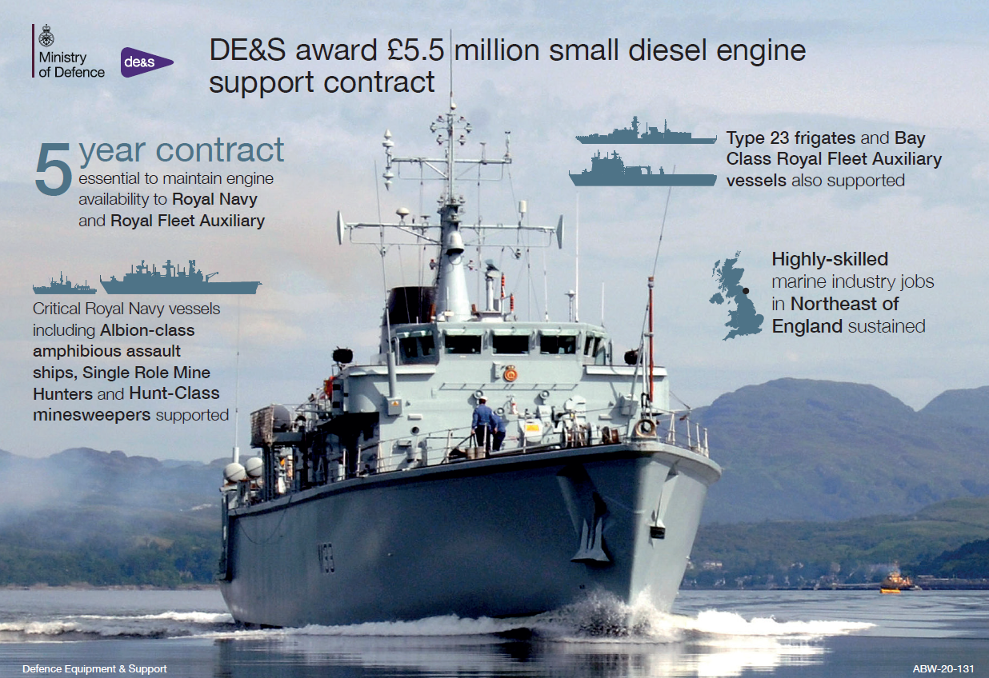 An infographic about the small diesel engines contract
