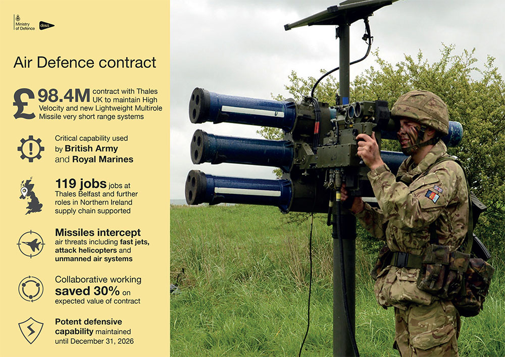 An infographic showing a solider firing a large rocket launcher over his shoulder, with facts alongside